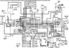 2005 harley davidson road king wiring diagram pin by krit sup on harley davidson wiring diagram ... harley road king wiring diagram
