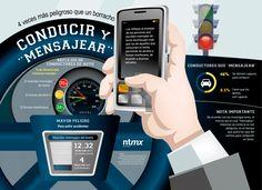 Conoce los riesgos de enviar mensajes a través de tu celular mientras conduces.