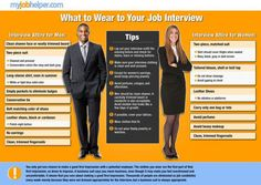 infographic : Interview mistakes dress codes  Google Search