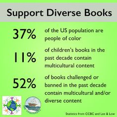 I never taught hate 2 my children Preparing for Banned Books Week & Why to Support Diverse Books Childrens Book Shelves, Childrens Books, Upper Elementary, Elementary Schools, Kids Around The World, Best Children Books, Book Challenge, Book Themes, Chapter Books