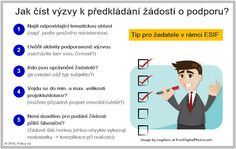 Jak číst výzvy k předkládání projektů