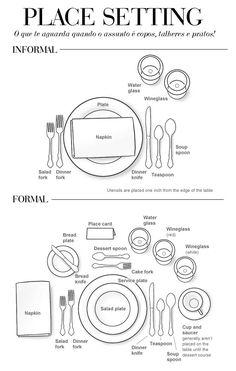 place setting1 Dicas de Classy Parte II: maneiras à mesa