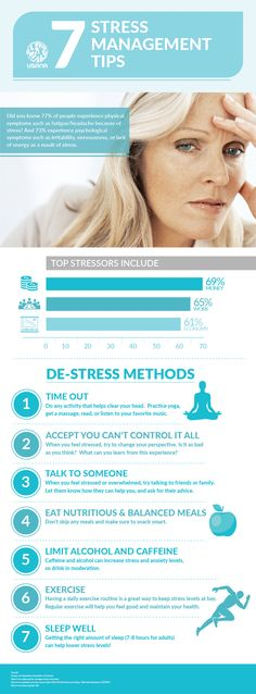 Stress Management Infographic // What's Up, USANA?