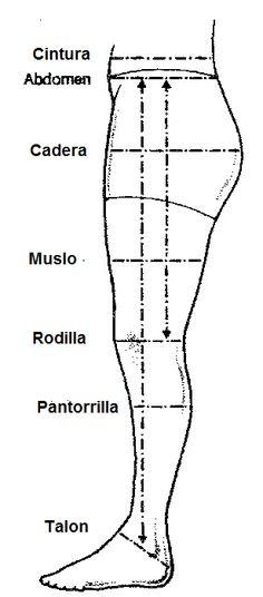 Medidas para hacer un pantalón pitillo - El costurero de Stella