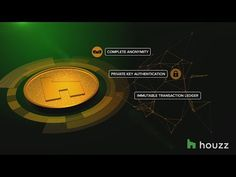 Now you can buy any one of the 10 million products in the Houzz Shop using our cryptocurrency, developed exclusively for the home remodeling and design space. Houzz, Home Remodeling, Mid-century Modern, Product Launch, Make It Yourself, Photo And Video, Youtube, Youtubers, House Remodeling