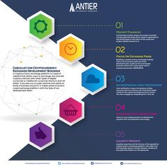 Fiverr freelancer will provide Infographic Design services and do data explainer infographic designs including Data Points Included within 1 day Infographic Powerpoint, Timeline Infographic, Free Infographic, Infographic Templates, Infographics Design, Web Design, Layout Design, Powerpoint Design Templates, Booklet Design