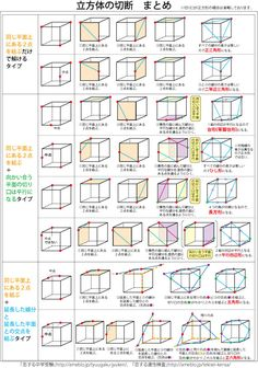 """A summary on"" Cutting a cube ""has been uploaded! Kids Study, Study Hard, Physics High School, Einstein, Favorite Words, Japanese Language, Math Lessons, Kids Education, School Days"