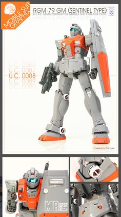 GUNDAM GUY: 1/100 RGM-79 GM (Sentinel Type) - Custom Build