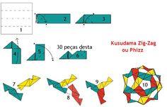 Adobracya: Diagrama Do Kusudama P.H.I.Z.Z.