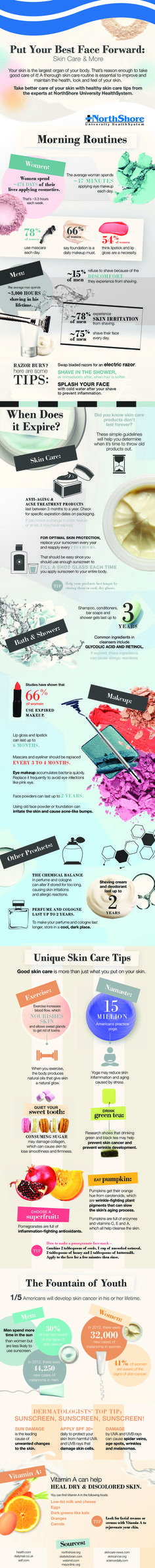 Infographic: Put Your Best Face Forward: Skin Care and More