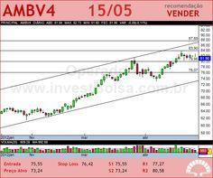 AMBEV - AMBV4 - 15/05/2012