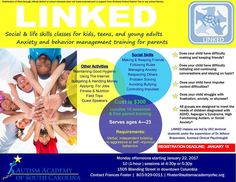 Social & life skills classes for kids, teens, and young adults Monday afternoons starting January 22, 2017 10 (1-hour ) sessions at 4:30p or 5:30p 1505 Blanding Street in downtown Columbia Contact Frances Foster   803-929-0011   ffoster@autismacademyofsc.org Anxiety and behavior management training for parents
