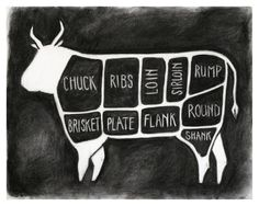 Cow Butchery Diagram
