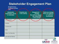 Stakeholder Engagement     Stakeholder