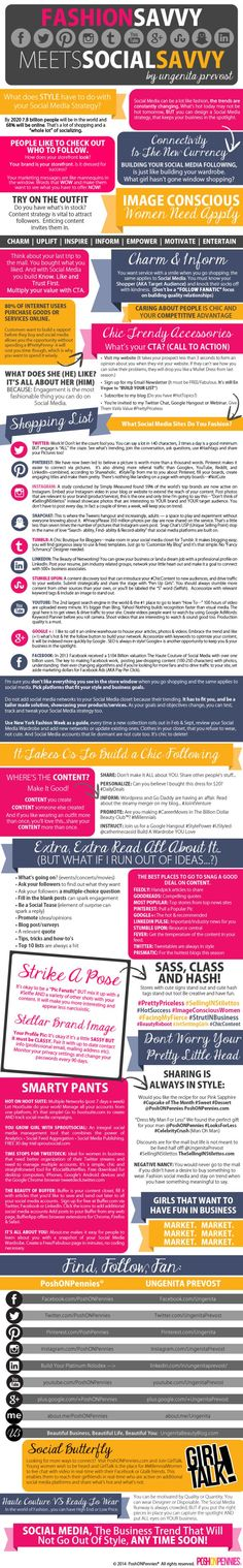 What's Your Social Media Style? | PoshOnPennies