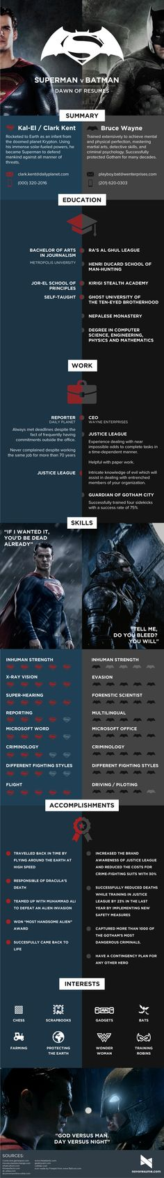 "These are the unbeatable superhero resumes of ""Batman v Superman."" Which side are you on? #batman #superman #resumes #dawnofjustice #comics #superheroes"