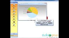 Focus24 - La guida al controllo della strategia di vendita - Analisi