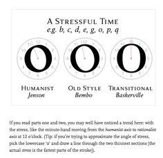 """Результат пошуку зображень за запитом """"Stress typography"""""""
