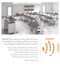 Technology Integration: A smart approach to technology-- accommodates today's devices and anticipates tomorrow's, for ultimate flexibility and long-term relevancy // Dewey by Fixtures Furniture // #izzyplus #futureoflearning #edtech