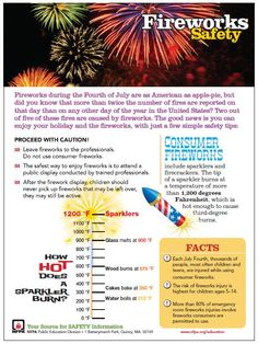 Fireworks Safety Tips from the National Fire Prevention Association - Recommended by Becker College Fire Marshal, Brian Ingram.