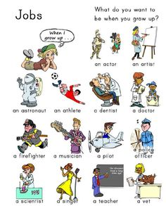 직업의 그림과 명칭이 함께 제시되어있다. 한 학생씩 앞에 나와 영어로 미래 희망직업을 말하는 것이 도움이 될 것이다.