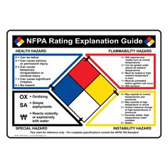 Create a Custom NFPA 704 Hazmat Diamond sign in 10 seconds. US-made NFPA diamond signs and labels in 8 sizes. Firefighter Training, Firefighter Paramedic, Volunteer Firefighter, Emergency Response Team, Fire Training, 3d Modelle, Workplace Safety, Fire Safety, Lab Safety