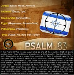 Psalm 83 War :: End Times Research Ministry Isaiah 17, Psalm 83, Connecting With God, Us Government, Have A Blessed Day, Syria, Spiritual Quotes, Egypt, Laughter