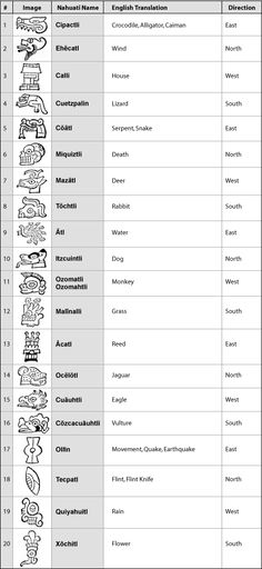 Image result for aztec symbols meanings                                                                                                                                                                                 More