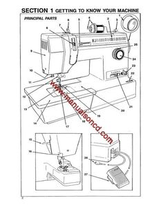 Singer 20U Timing /Adjustment Sewing Machine Manual