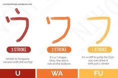 katakana-similar-shape-u-wa-fu