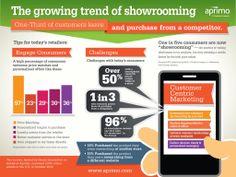 470 Mobile Marketing El Marketing Móvil Ideas Infographic Marketing Social Media Infographic Mobile Marketing
