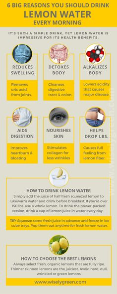 6 Reasons You Should Drink Lemon Water Every Morning #NaturalHealthTips Here's 6 of the most important reasons why you should add lemon water to your morning regimen.