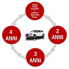 Il mondo #Audi #Life. #leasing #finanziario