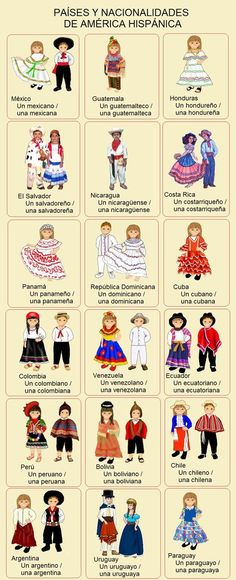 nationalities and clothing Spanish Grammar, Spanish Vocabulary, Spanish Culture, Spanish Words, Spanish English, Spanish Language Learning, Spanish Teacher, Spanish Classroom, How To Speak Spanish