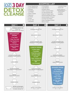 Dr. Oz's 3-Day Detox Cleanse -shopping List