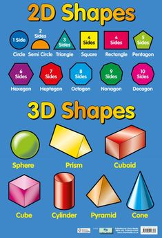 shapes for kids Form Poster, 3d Shapes Kindergarten, 2d And 3d Shapes, 3d Shapes For Kids, Solid Shapes, Basic Shapes, Geometric Shapes, Shape Chart, Math Charts