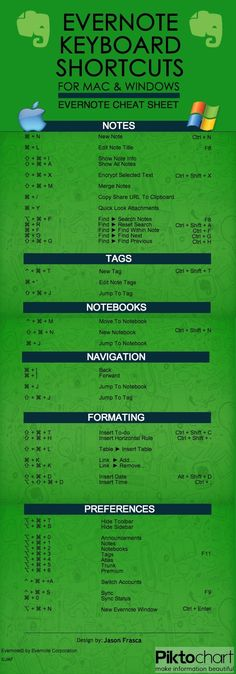 Evernote Keyboard Shortcuts for Mac  Windows Cheat Sheet