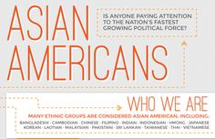 (1 o 5) Asian Americans: Is anyone paying attention to the nation's fastest growing political force?  Who We Are Many ethnic groups are considered Asian American, including: Bangladeshi, Cambodian, Chinese, Filipino, Indian, Indonesian, Hmong, Japanese, Korean, Laotian, Malaysian, Pakistani, Sri Lankan, Taiwanese, Thai, Vietnamese  Source: Asian Americans Advancing Justice - AAJC