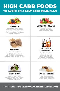 High Carb Foods - A-keto foods - High Carb Foods List, Healthy High Carb Foods, Low Carb High Protein, High Fiber Low Carb, No Carb Food List, Low Carb Meal Plan, Ketogenic Diet Meal Plan, Ketogenic Diet For Beginners, Fat Foods