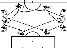 Raumgewinn durch richtiges Spielverhalten! Es werden vier Trainingsformen zur Verbesserung der Spielverlagerung gezeigt. Kompatibel zum Turbo-Lernfußball.