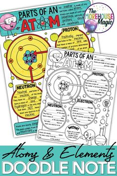 This Doodle Note Graphic Organizer includes one page for students to identify and describe the parts of the atom including protons, neutrons, and electrons. On the second page, students will identify what makes each element unique and describe aspects of elements such as atomic number, atomic, mass, and chemical symbols. Includes a PowerPoint to accompany the fill-in-the-blank notes and a student quiz. #atomsandelements #atomicstructure #sciencedoodlenotes #doodlenotes #visualnotetaking