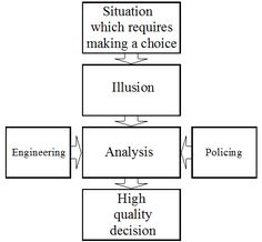 Project Risk Analysis Example Of Project Schedule  Book Project