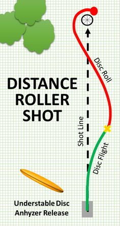 Almost all disc golf players use roller shots to get out of trouble, but only a few know that well-thrown rollers will travel 10-15% farther than aerial distance drives. But how do you do it, and w…