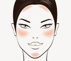 Blush rosto triangular