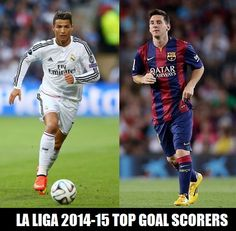La Liga 2014-15 Top Goal Scorers List