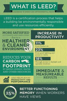 1000 Images About Leed On Pinterest Green Building