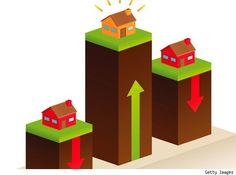 March Home Prices Show Biggest Gain in 7 Years, CoreLogic Says -- AOL Real Estate