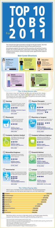 infografia-empleos-20111.gif (892×3662)