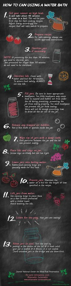 Home canning basics from Attainable Sustainable, along with some easy recipes for novice home canners.   Infographic by http://kathleenreilly.com/ #canning #preservation