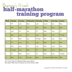 Beginners 10-Week Half Marathon Training Schedule-- GETTING READY FOR MY FIRST HALF MARATHON!! NWM in San Francisco!!